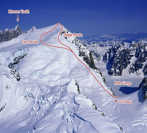 An overview of the line.