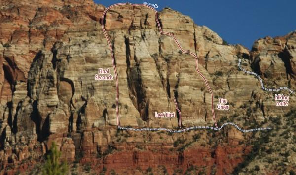 Mt Allgood Zion Climbing