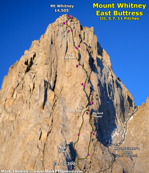 East Buttress of Mt Whitney based off of SuperTopo. If taking the 5.8 ...