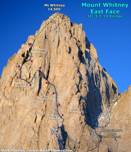 East Face of Mt Whitney, according to SuperTopo. Most of the route is ...