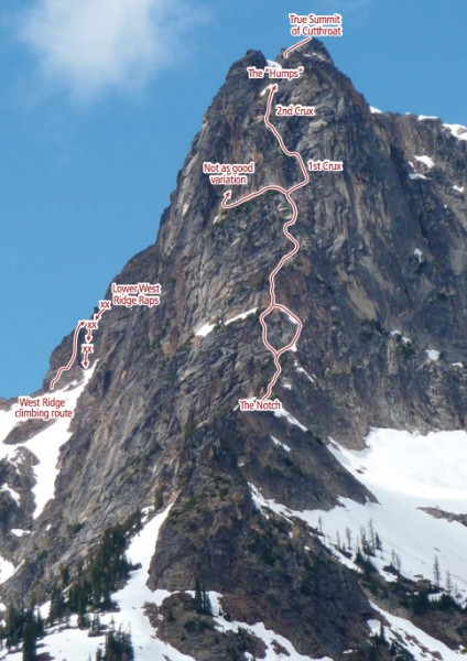Cutthroat Peak South Buttress