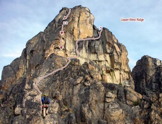 Cutthroat Peak West Ridge