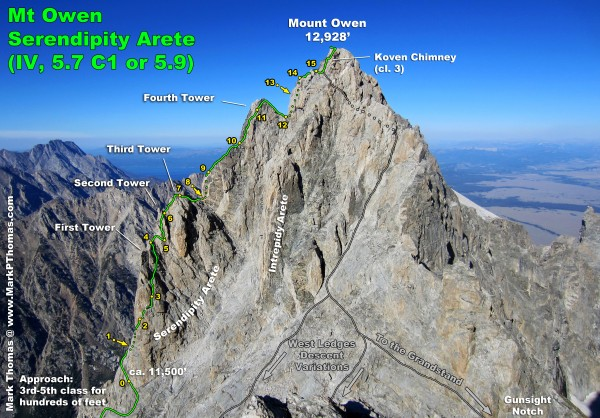 Serendipity Arete and various descent Options seen from the Grandstand