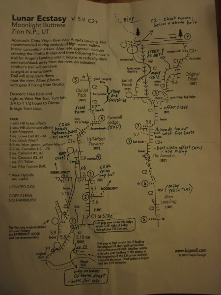 Some notes on the route...