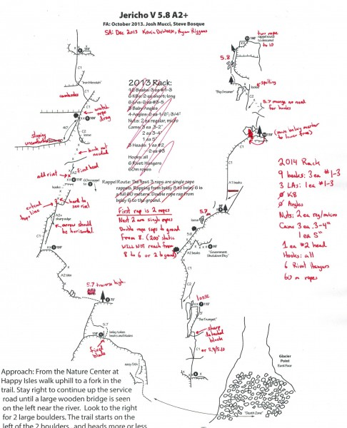 route notations