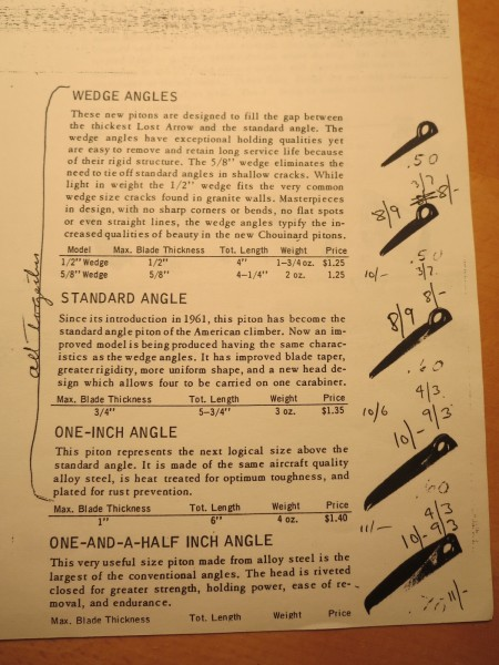 Chouinard 1965 catalog - Angles
