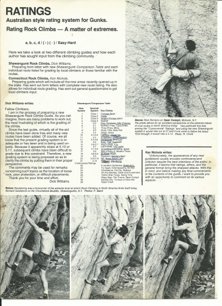 North American Climber, Winter '77, p20