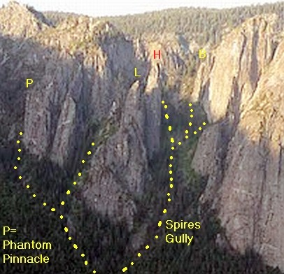 Locations of approaches to Phantom Pinnacle, Lower Cathedral Spire, Hi...