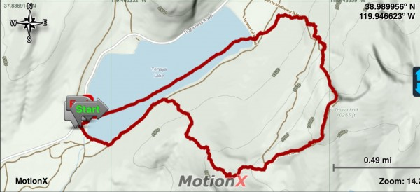 The GPS track