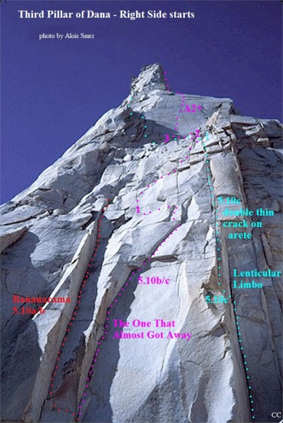 Starts for routes on right side of the Third Pillar of Dana