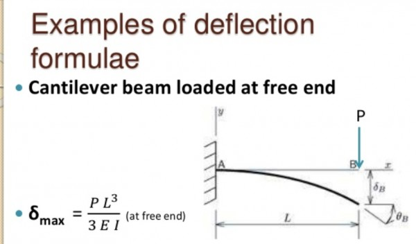 Deflection ∂ (flex) is dependent on the third power of t...