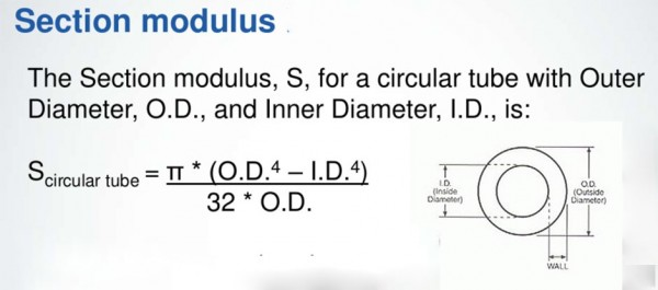 Section Modulus--the fourth power relationship to Outside Diameter &#4...