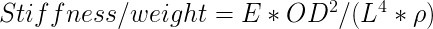 edavidso's equation