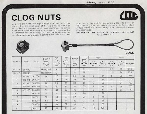 Clog Nuts