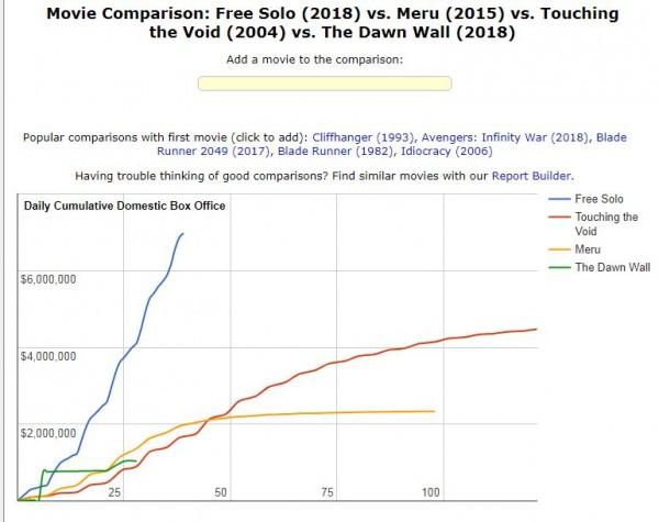 Movie Comparison 11-7-18