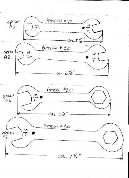 new wrench design